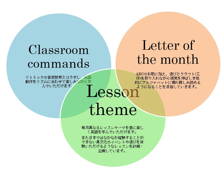 lesson_feature