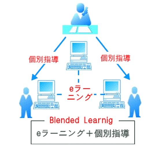 writing_class